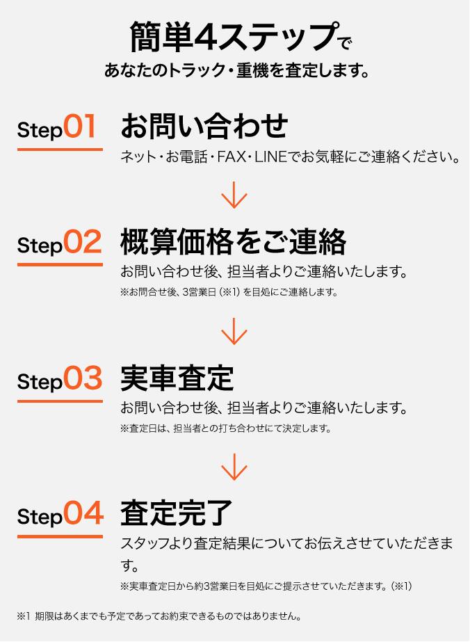 簡単4ステップであなたのトラック・重機を査定します。